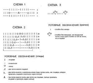 схемы вязания топика